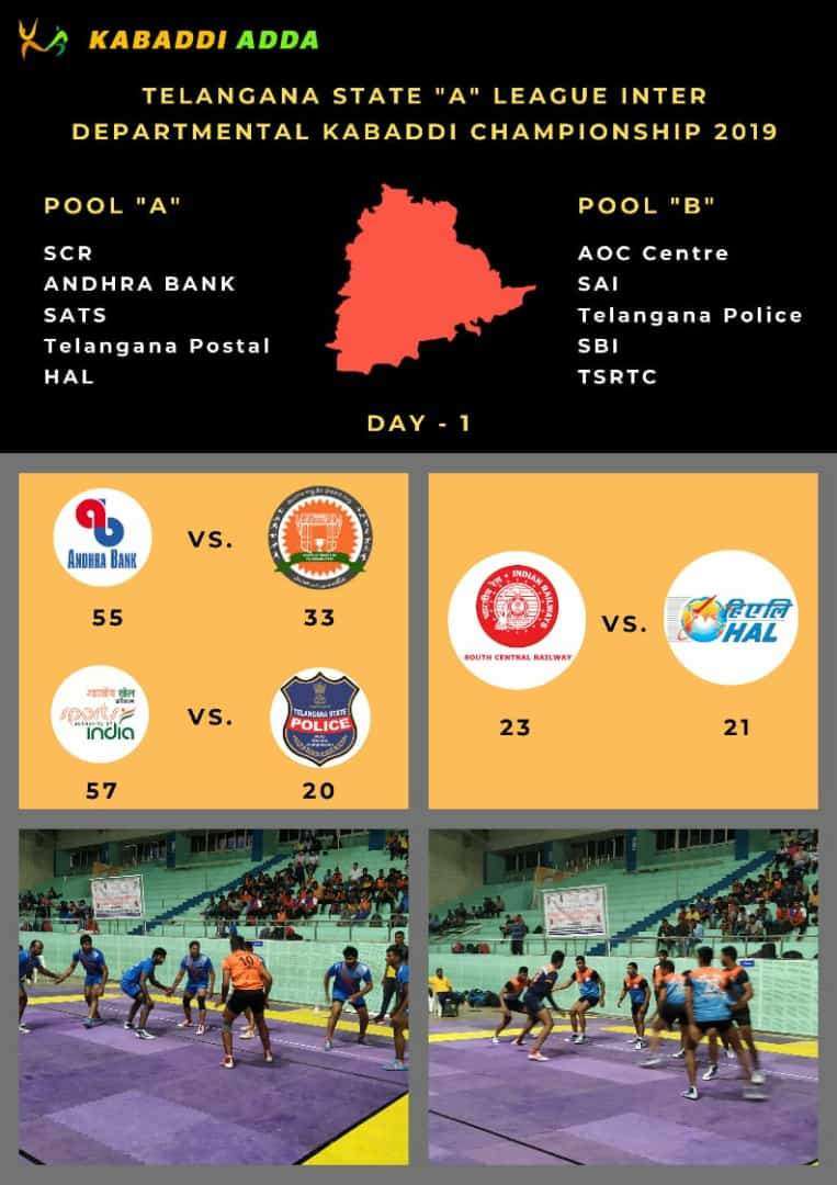 Day 1 Results - Telangana State Inter Departmental Tournament