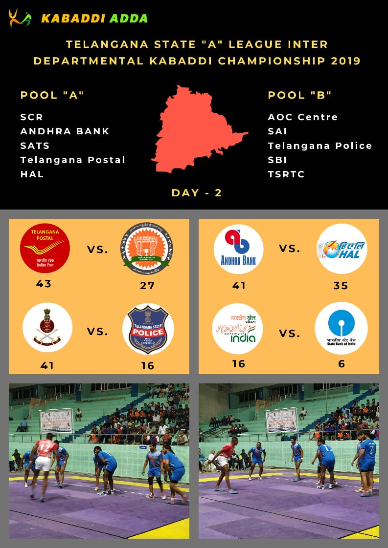 Day 2 Telangana State A-League Inter Departmental Tournament
