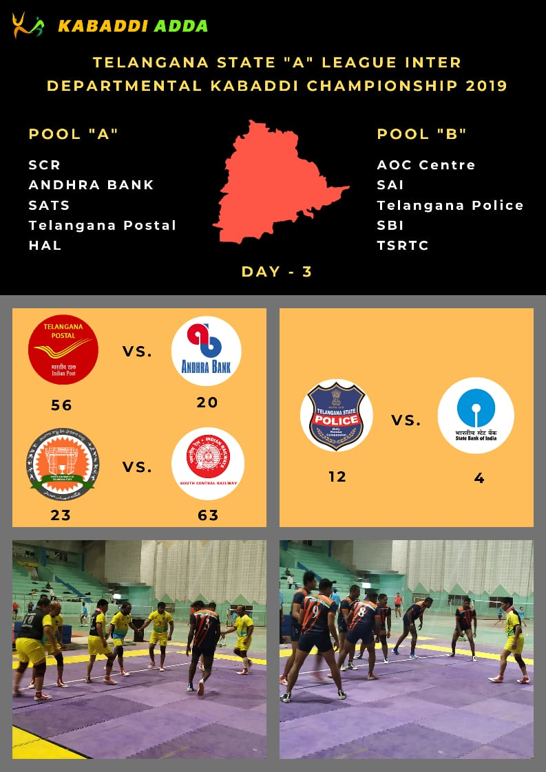 Day 3 results south central railways dominates