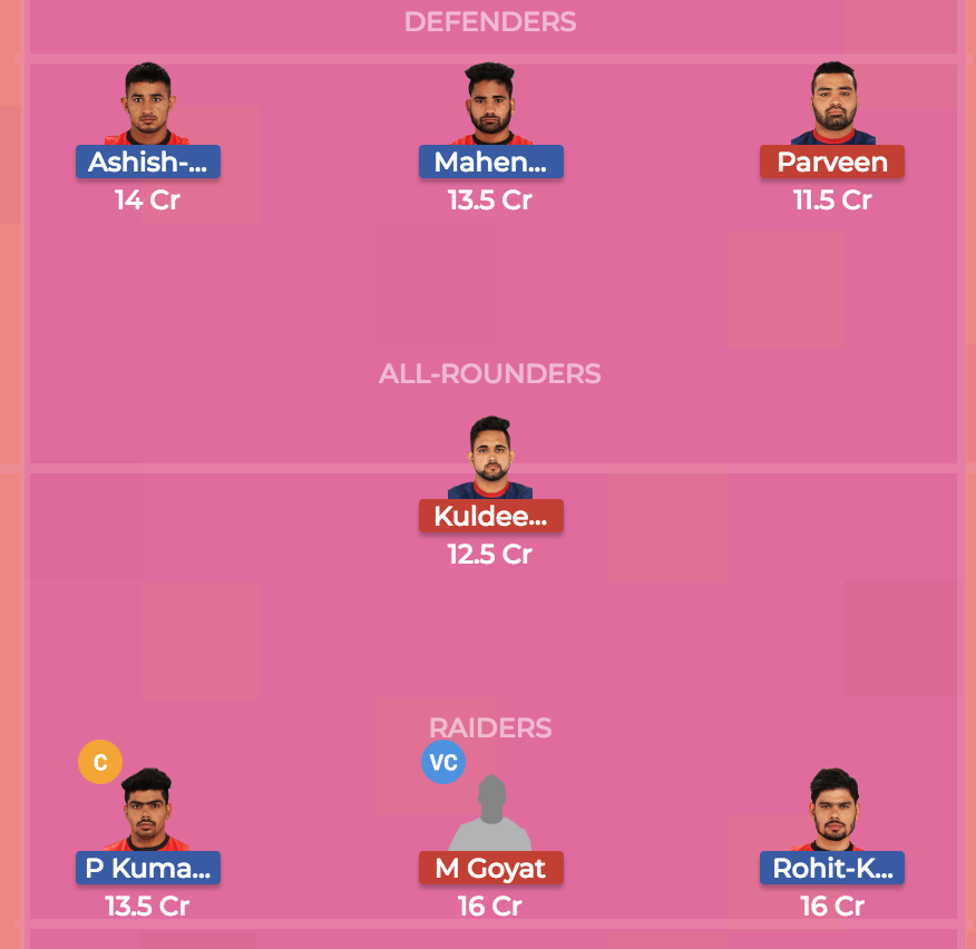 Dream 7, Bengaluru Bulls Vs. Haryana Steelers Team 1