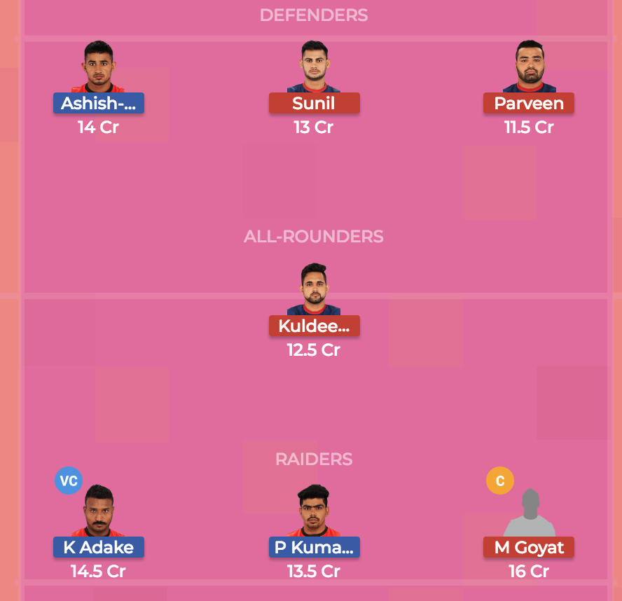 Dream 7, Bengaluru Bulls Vs. Haryana Steelers Team 2