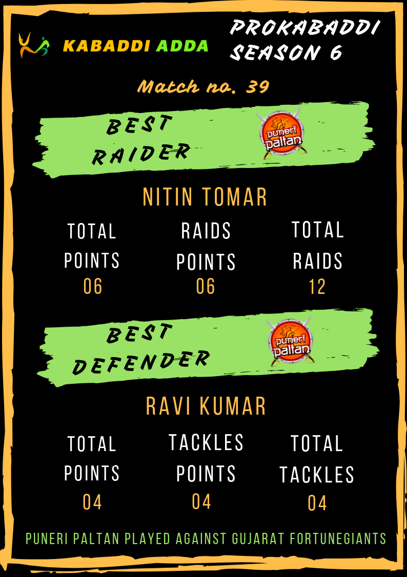 Puneri Paltan best raider and defender