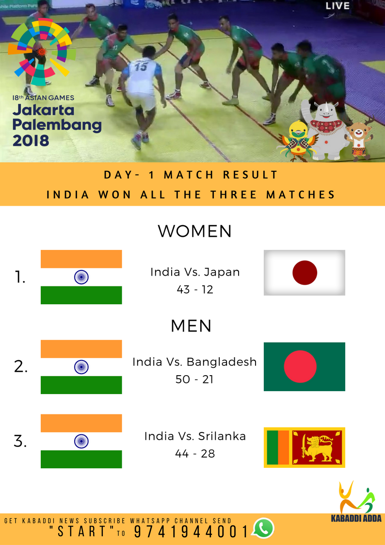 Asian Games Kabaddi Match Results