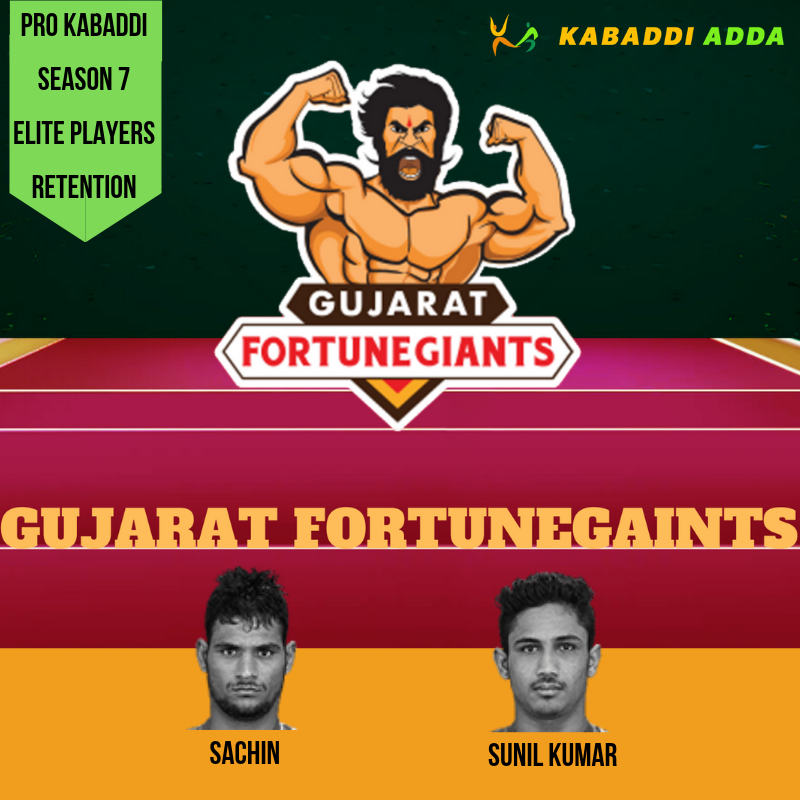 Gujarat Fortunegiants retained players list