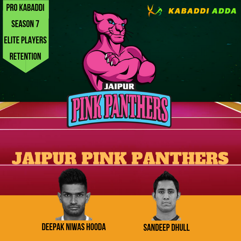 Jaipur Pink Panthers retained players list