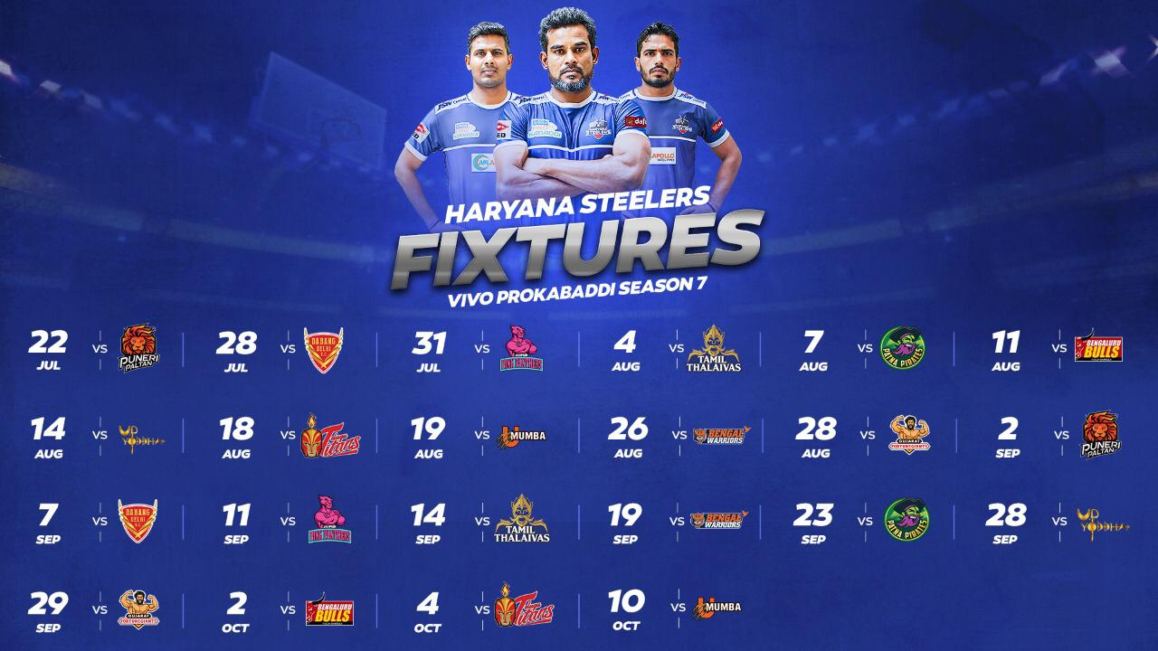Haryana Steelers schedule