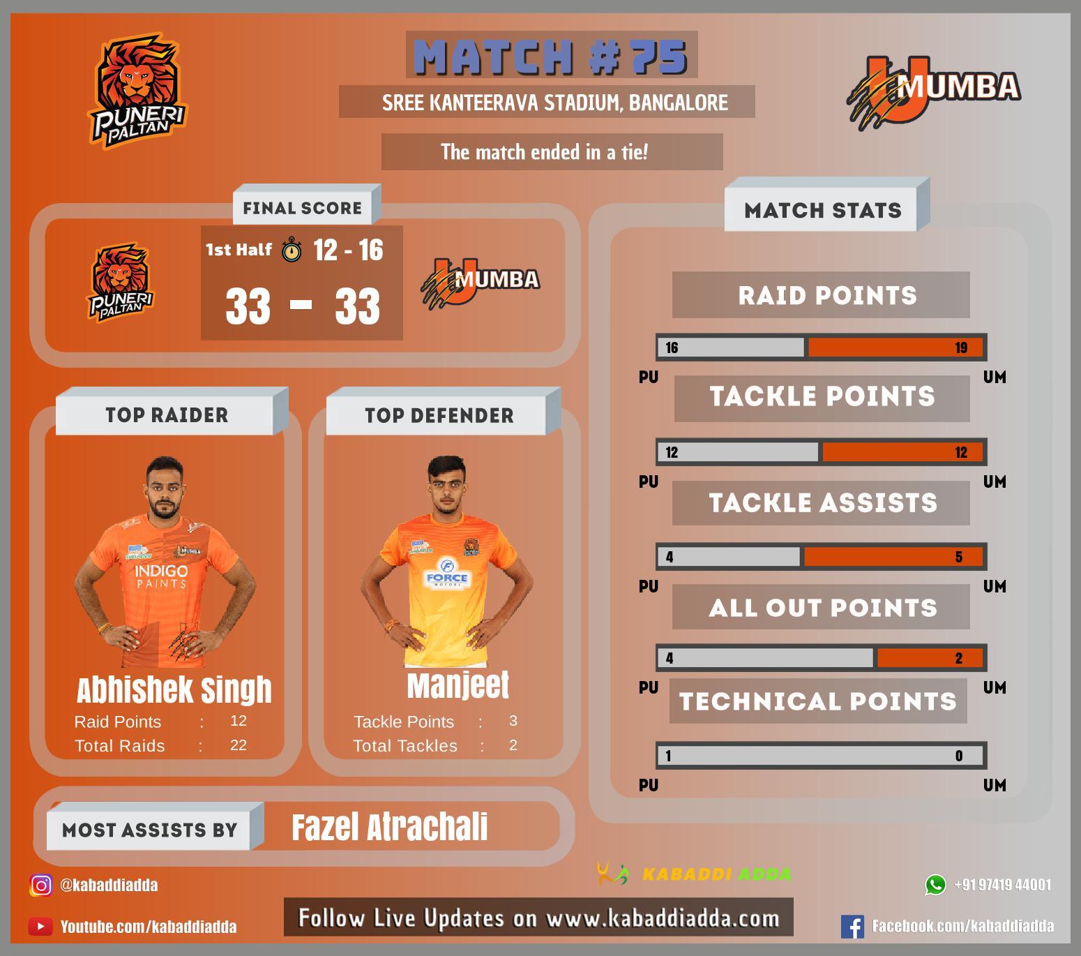 Puneri Paltan is playing against U Mumba