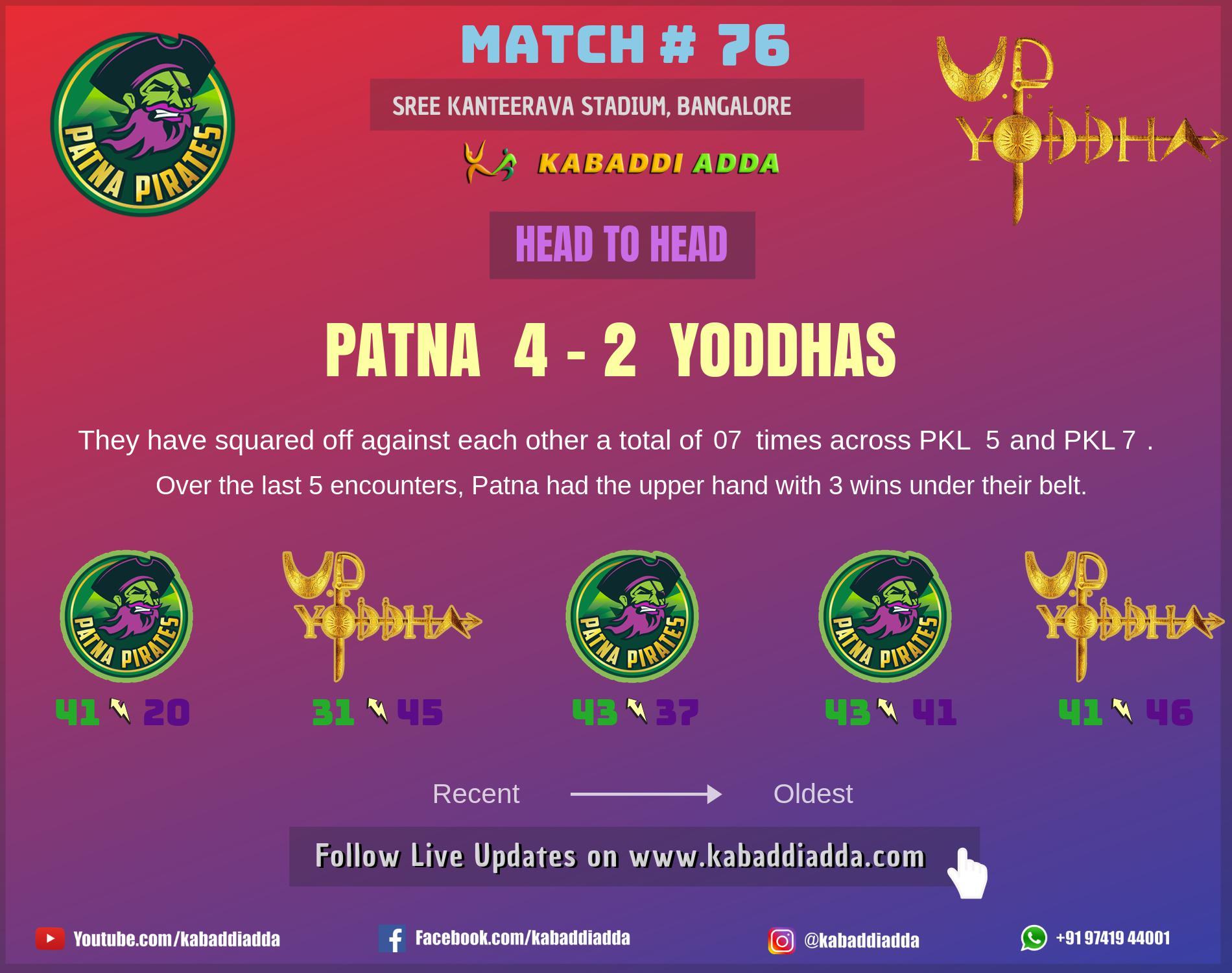 Patna Pirates is playing against UP Yoddhas