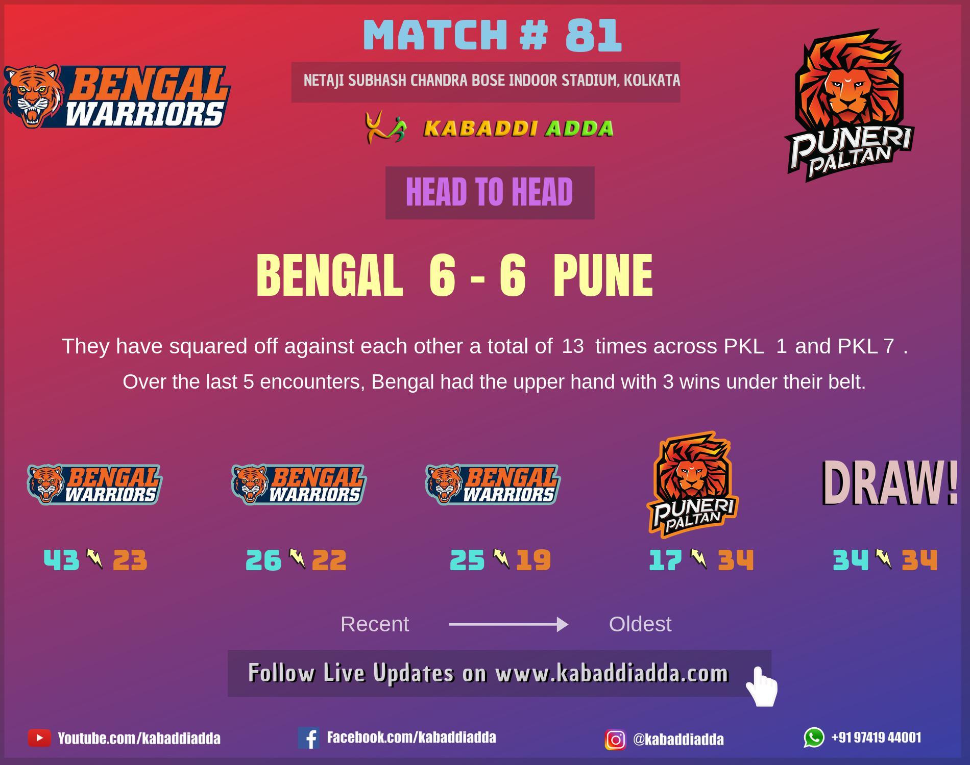 Bengal Warriors is playing against Puneri Paltan