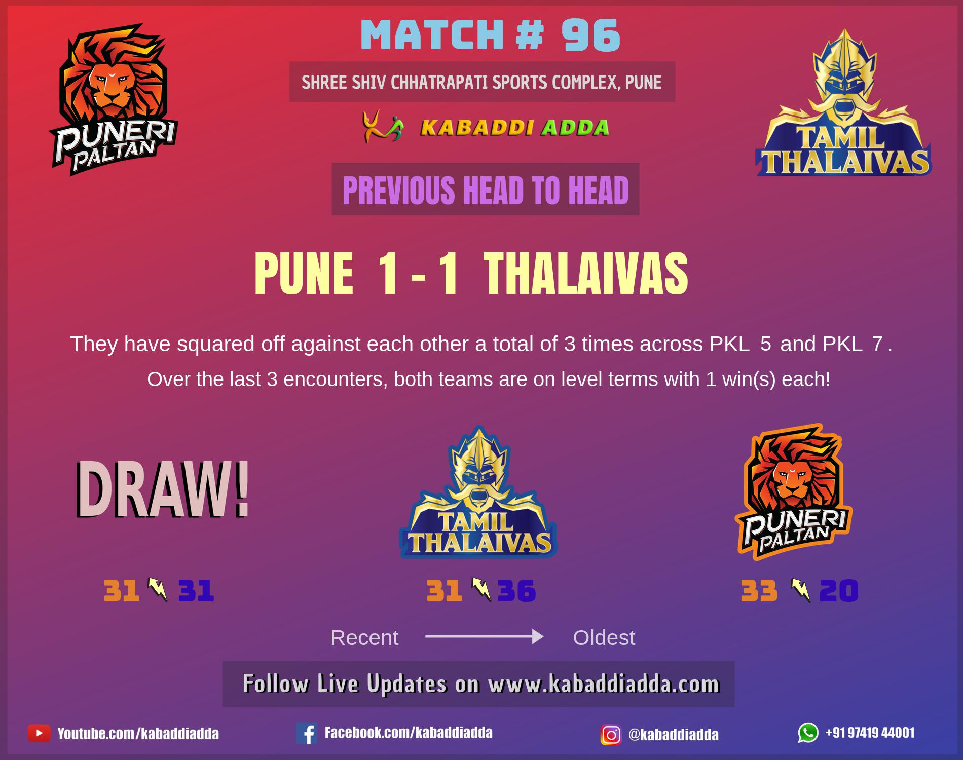 Puneri Paltan and Tamil Thalaivas