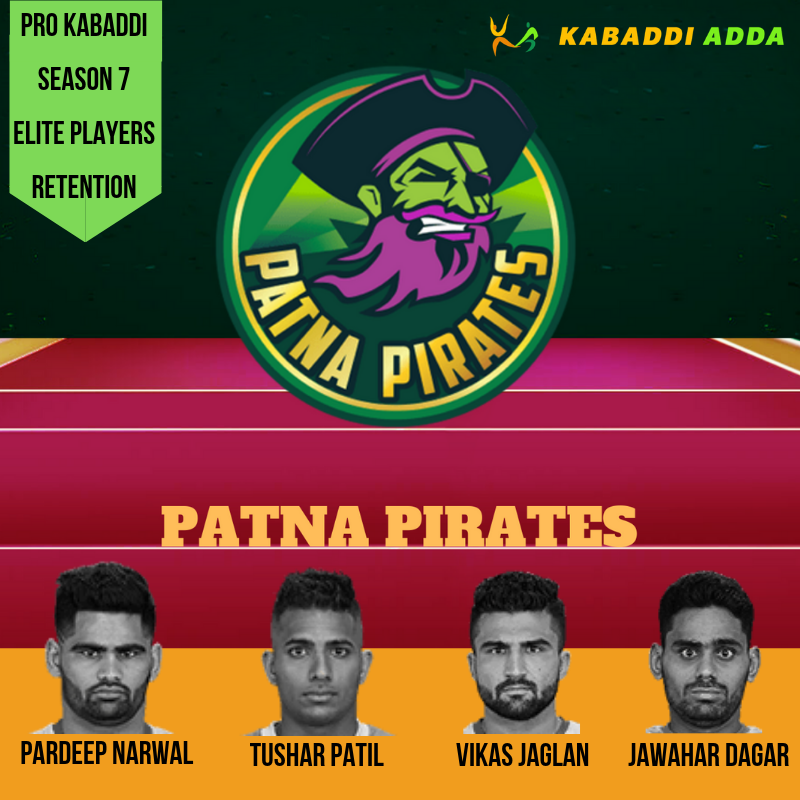 Patna Pirates retained players list