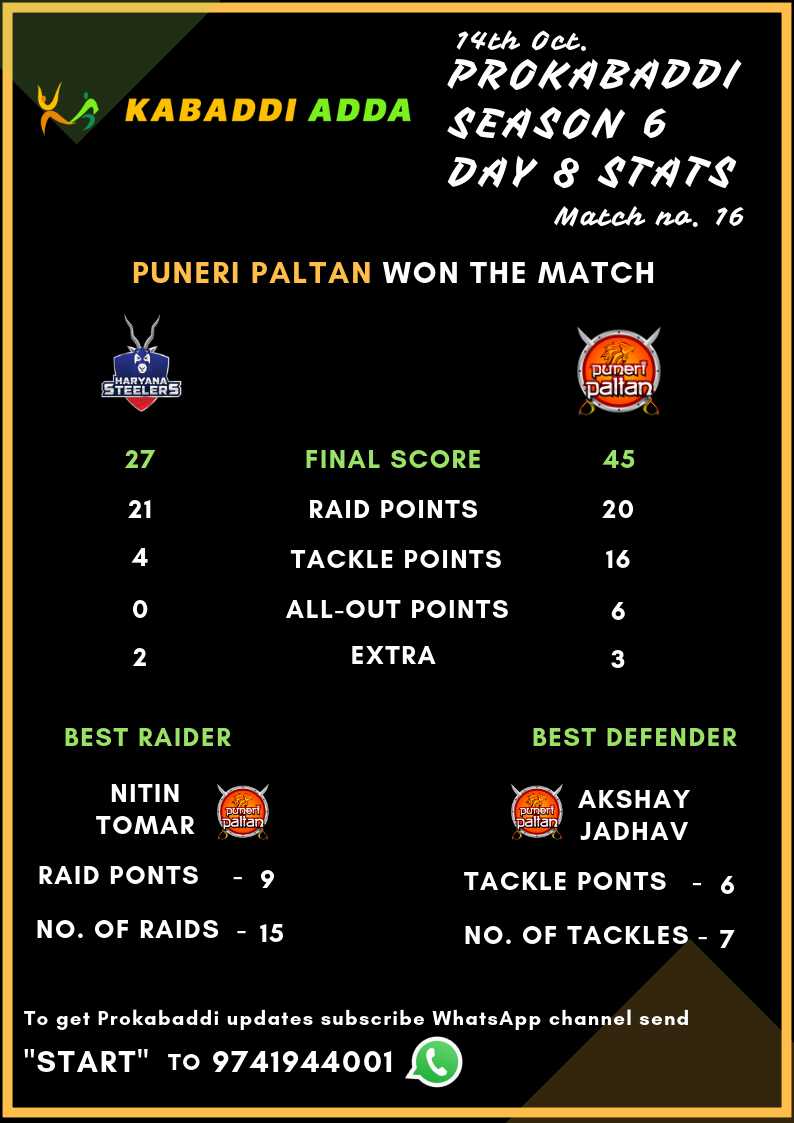 Prokabaddi Season 6, day 8, Haryana Steelers Vs. Puneri Paltan Score