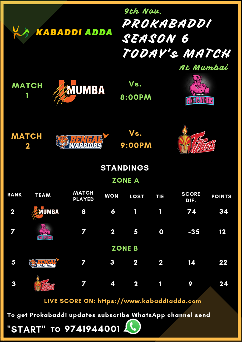 Prokabaddi season 6, day 28 schedule