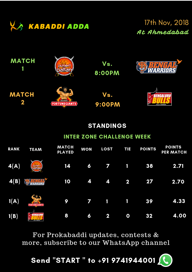 Prokabaddi season 6 day 35 schedule