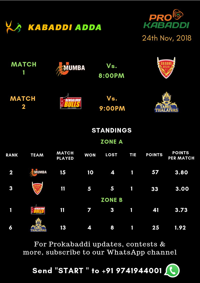 Prokabaddi season 6 day 41 schedule