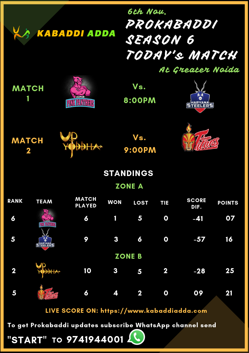 Prokabaddi season 6, day 26, schedule
