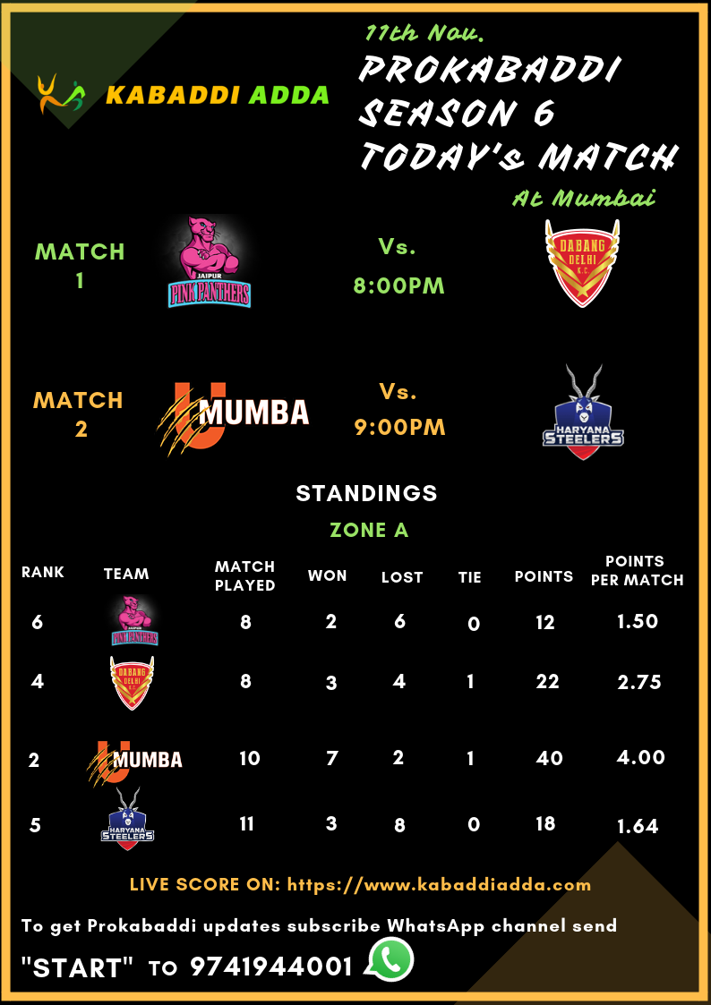 Prokabaddi season 6, day 30 schedule