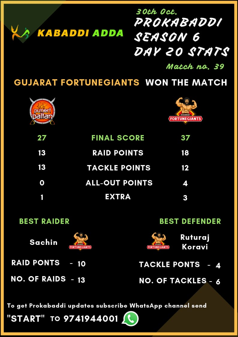 Puneri Paltan Vs. Gujarat Fortunegiants Final Score