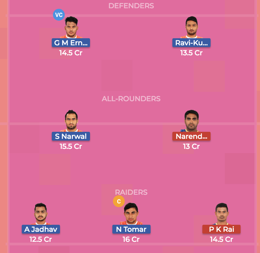 Dream 7 preview Puneri Paltan Vs. UP Yoddha, team 3