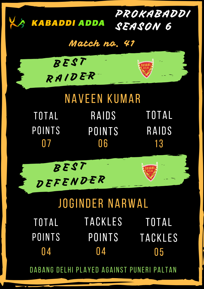 Dabang Delhi best raider and defender