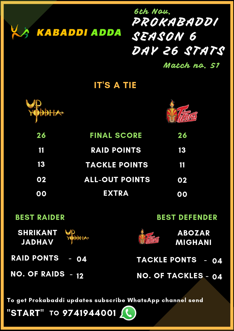 Telugu Titans Vs. UP Yoddha Full Score
