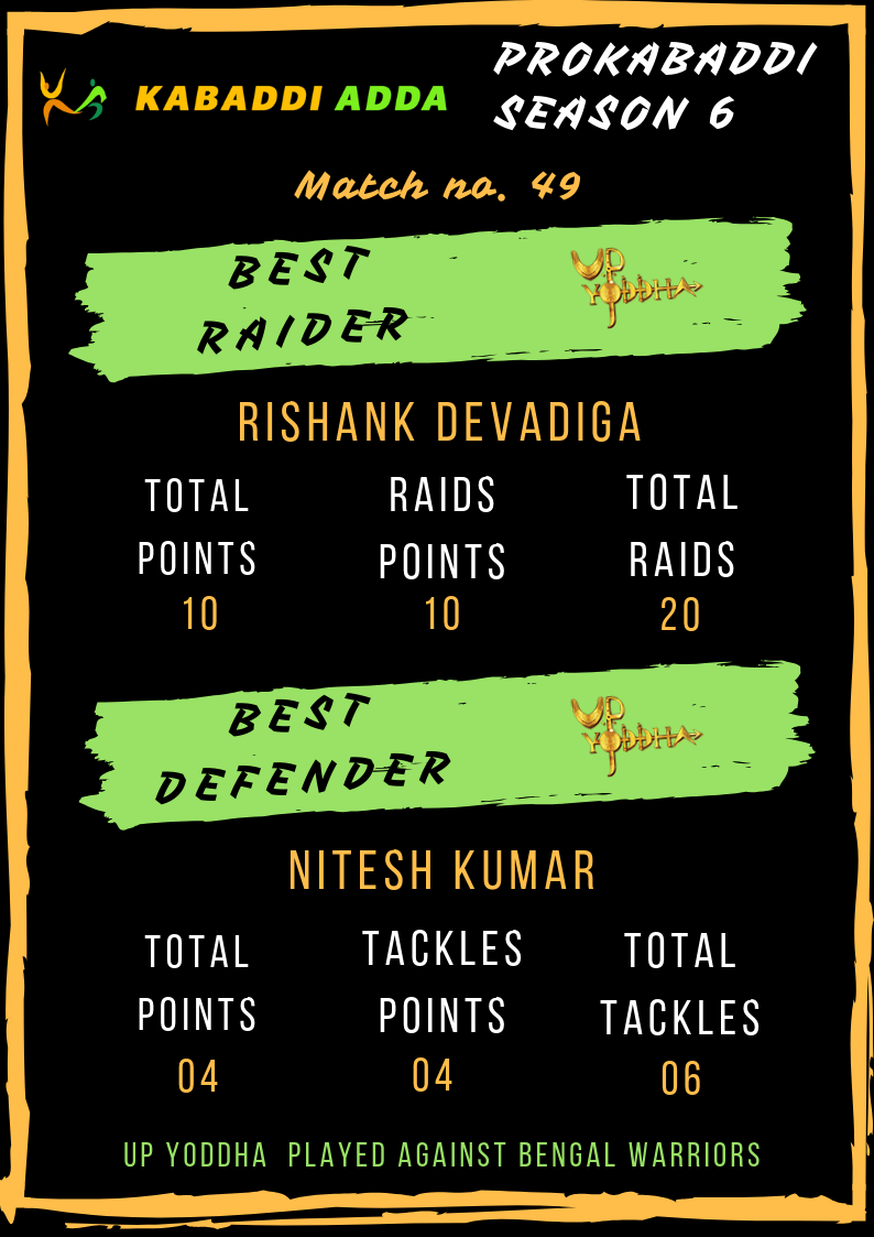 Best raider and defender UP Yoddha