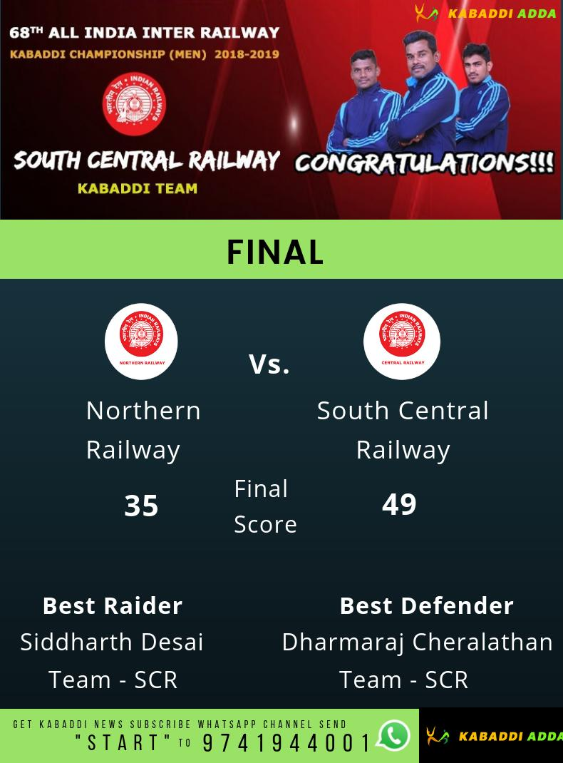 SCR NR final score railways nationals