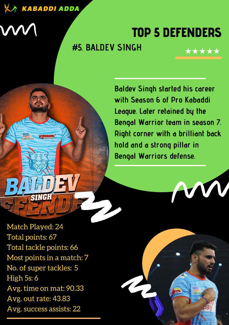 5.Baldev_Singh
