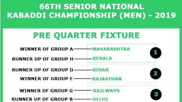 Schedule senior nationals kabaddi roha raigad
