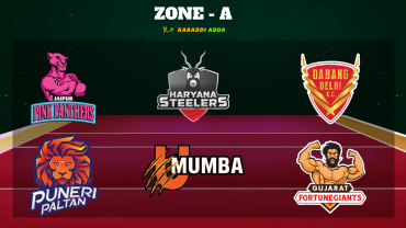 Pro Kabaddi Seaosn 7 Zone A retention