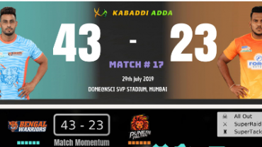 Bengal Warriors vs Puneri Paltan Pro Kabaddi Live