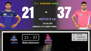 Pro Kabaddi Live Jaipur Pink Panthers vs Haryana Steelers