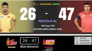 Pro Kabaddi Live Telugu Titans vs Bengaluru Bulls