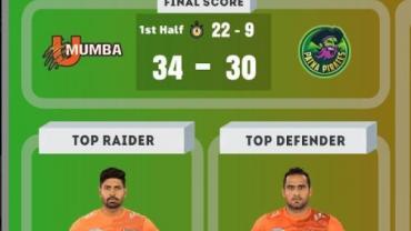 U Mumba vs Patna Pirates Pro Kabaddi Live