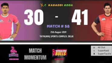 Pro Kabaddi Live Jaipur Pink Panthers vs Bengaluru Bulls