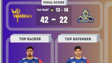 PKL7 Match 101 UP vs TN