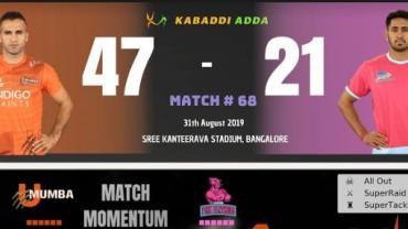 U Mumba is playing against Jaipur Pink Panthers