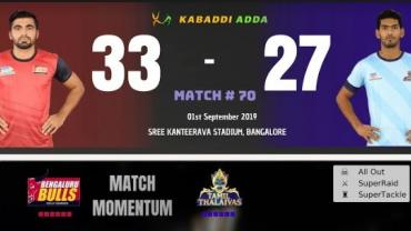Bengaluru Bulls is playing against Tamil Thalaivas