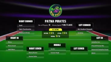 Patna Pirates Squad