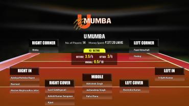 U Mumba PKL 8 Squad