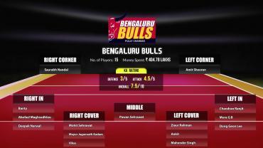 Bulls raid power set to charge PKL8