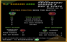 Prokabaddi season 6 day 8 Patna Pirates Vs UP Yoddha Score