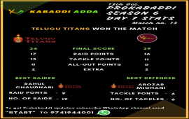 Prokabaddi Season 6 Telugu Titans Vs UP Yoddha Score