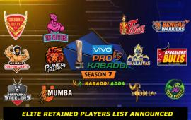 Pro Kabaddi Season 7 elite retained players list