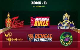 Pro Kabaddi Season 7 Zone B Final retentions
